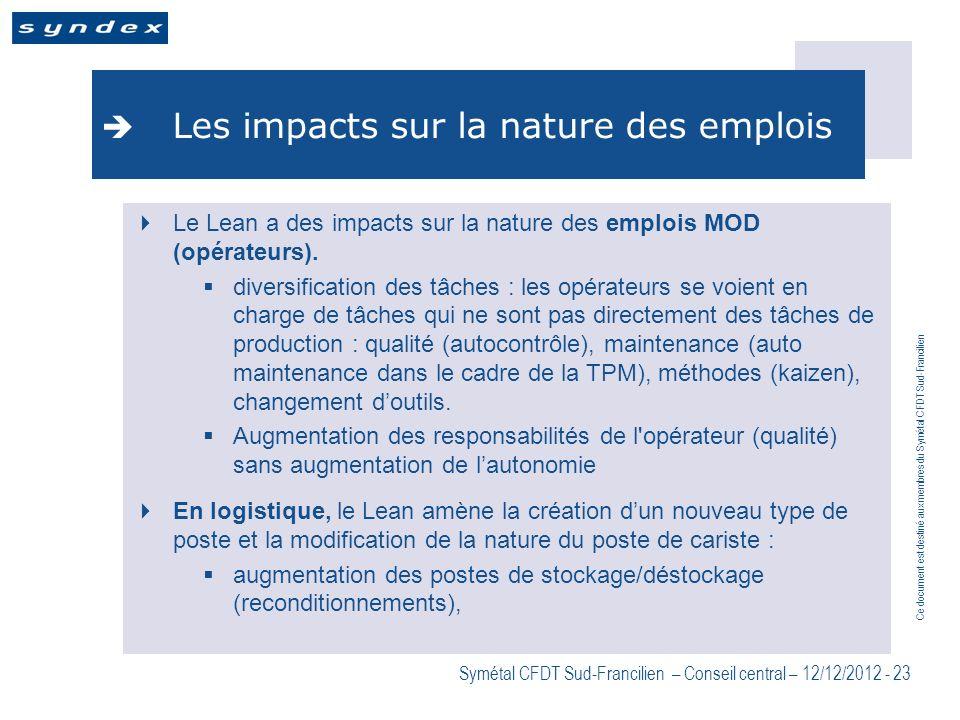 Ce document est destiné aux membres du Symétal CFDT Sud-Francilien Symétal CFDT Sud-Francilien – Conseil central – 12/12/2012 - 23 Les impacts sur la