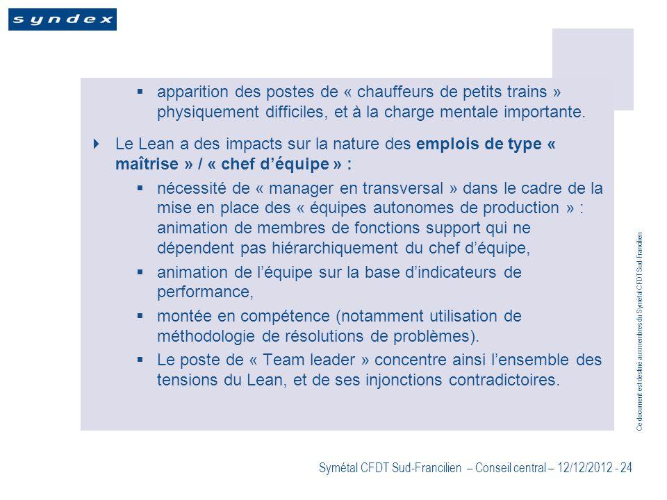 Ce document est destiné aux membres du Symétal CFDT Sud-Francilien Symétal CFDT Sud-Francilien – Conseil central – 12/12/2012 - 24 apparition des post