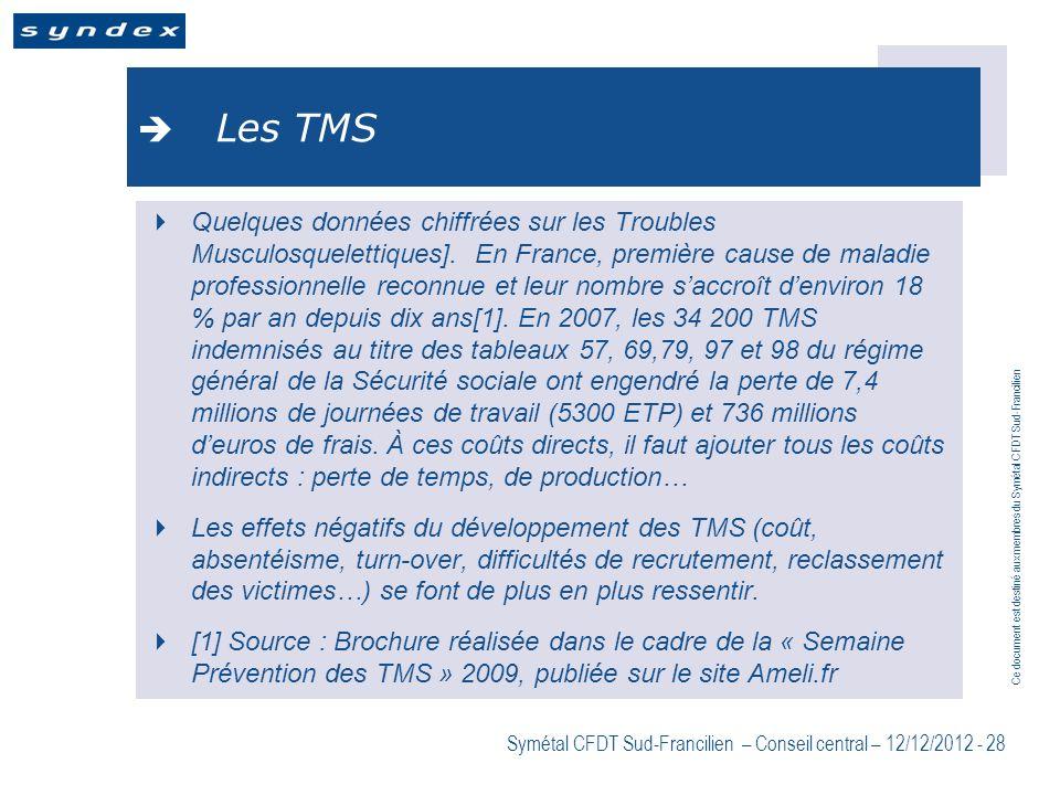 Ce document est destiné aux membres du Symétal CFDT Sud-Francilien Symétal CFDT Sud-Francilien – Conseil central – 12/12/2012 - 28 Les TMS Quelques do
