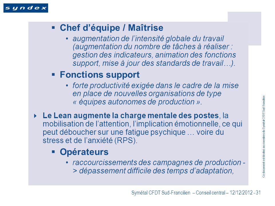 Ce document est destiné aux membres du Symétal CFDT Sud-Francilien Symétal CFDT Sud-Francilien – Conseil central – 12/12/2012 - 31 Chef déquipe / Maît