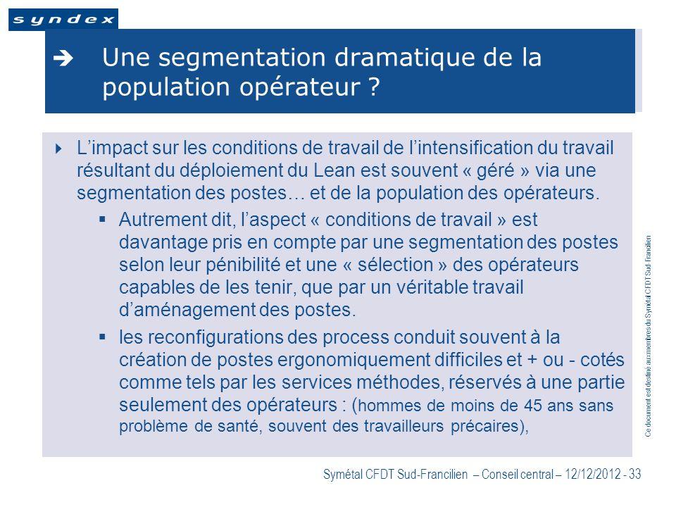 Ce document est destiné aux membres du Symétal CFDT Sud-Francilien Symétal CFDT Sud-Francilien – Conseil central – 12/12/2012 - 33 Une segmentation dr