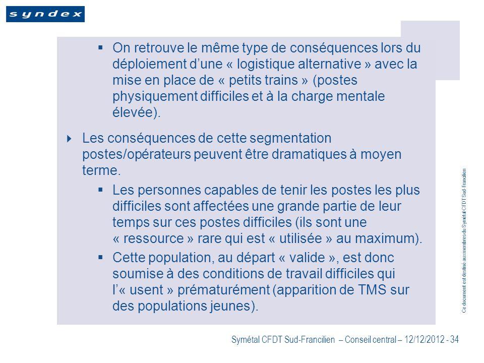 Ce document est destiné aux membres du Symétal CFDT Sud-Francilien Symétal CFDT Sud-Francilien – Conseil central – 12/12/2012 - 34 On retrouve le même