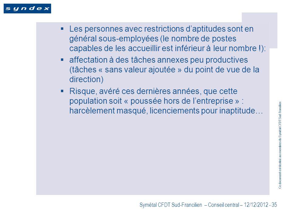 Ce document est destiné aux membres du Symétal CFDT Sud-Francilien Symétal CFDT Sud-Francilien – Conseil central – 12/12/2012 - 35 Les personnes avec