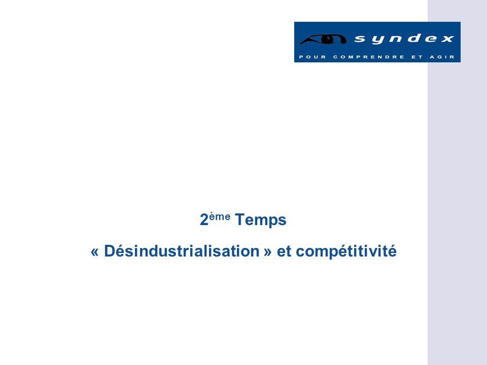2 ème Temps « Désindustrialisation » et compétitivité