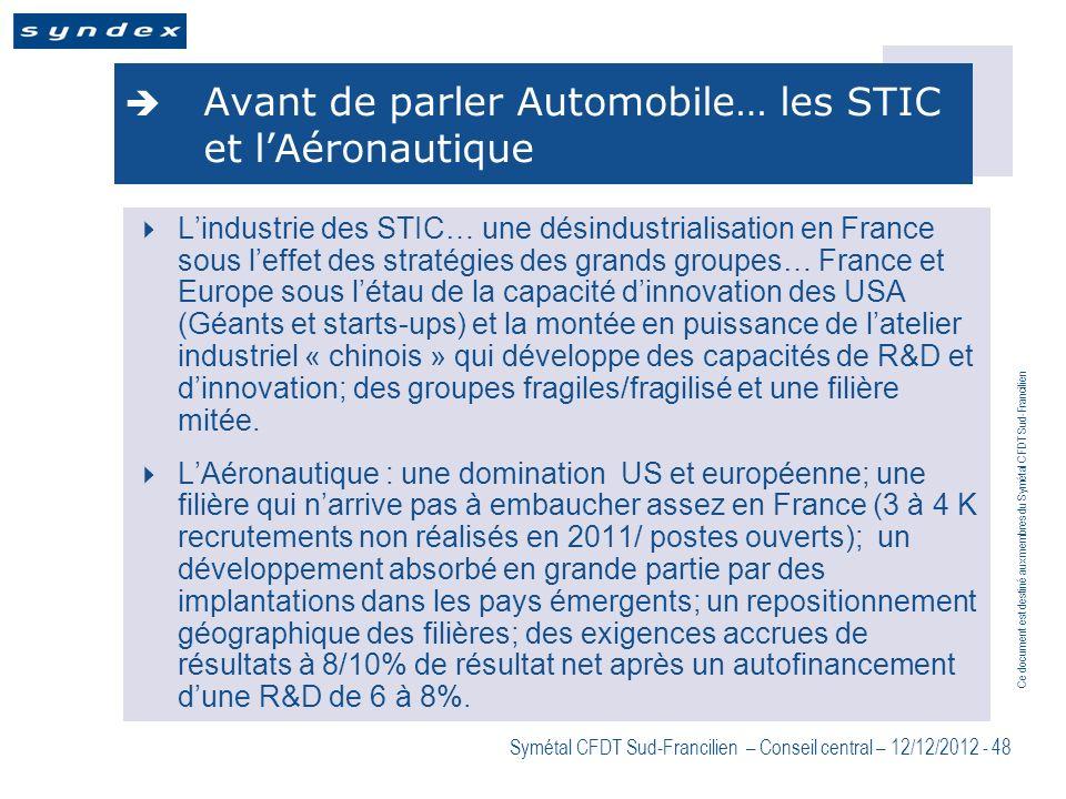 Ce document est destiné aux membres du Symétal CFDT Sud-Francilien Symétal CFDT Sud-Francilien – Conseil central – 12/12/2012 - 48 Avant de parler Aut