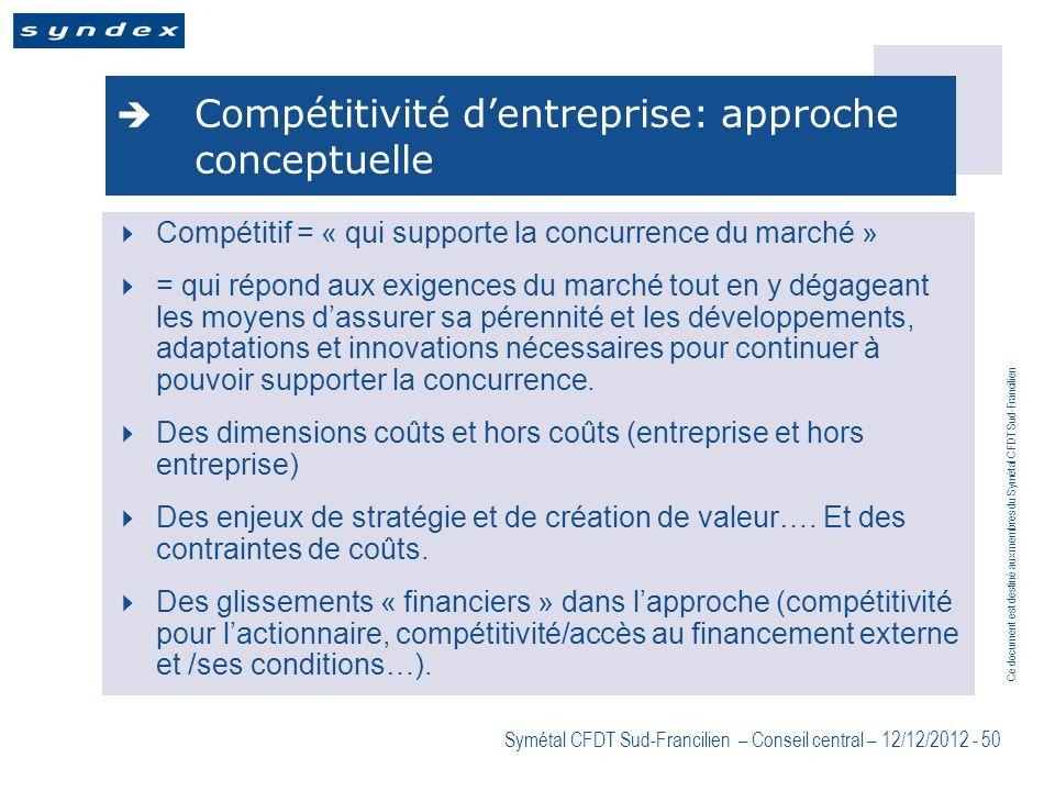 Ce document est destiné aux membres du Symétal CFDT Sud-Francilien Symétal CFDT Sud-Francilien – Conseil central – 12/12/2012 - 50 Compétitivité dentr