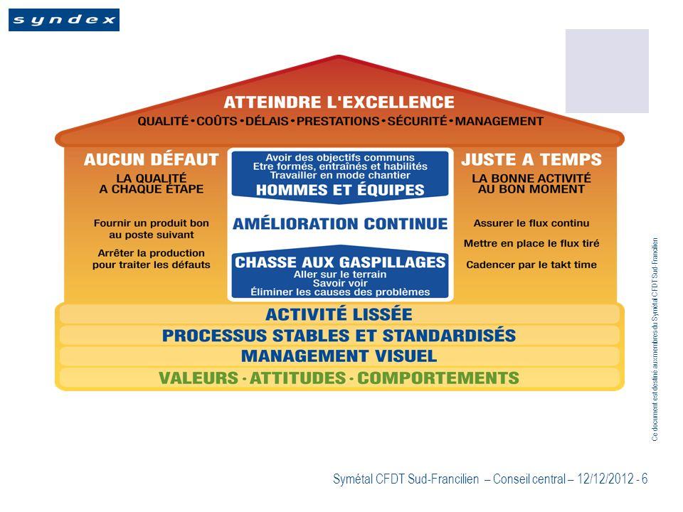 Ce document est destiné aux membres du Symétal CFDT Sud-Francilien Symétal CFDT Sud-Francilien – Conseil central – 12/12/2012 - 6