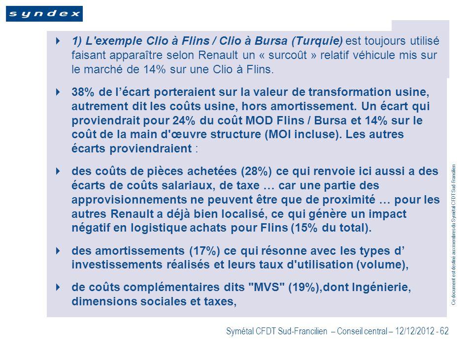 Ce document est destiné aux membres du Symétal CFDT Sud-Francilien Symétal CFDT Sud-Francilien – Conseil central – 12/12/2012 - 62 1) L'exemple Clio à