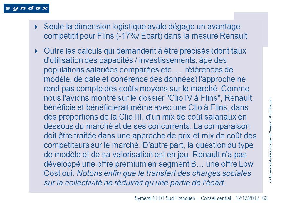 Ce document est destiné aux membres du Symétal CFDT Sud-Francilien Symétal CFDT Sud-Francilien – Conseil central – 12/12/2012 - 63 Seule la dimension
