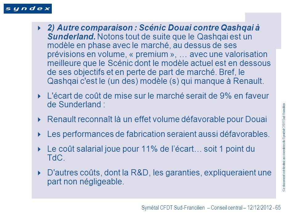 Ce document est destiné aux membres du Symétal CFDT Sud-Francilien Symétal CFDT Sud-Francilien – Conseil central – 12/12/2012 - 65 2) Autre comparaiso