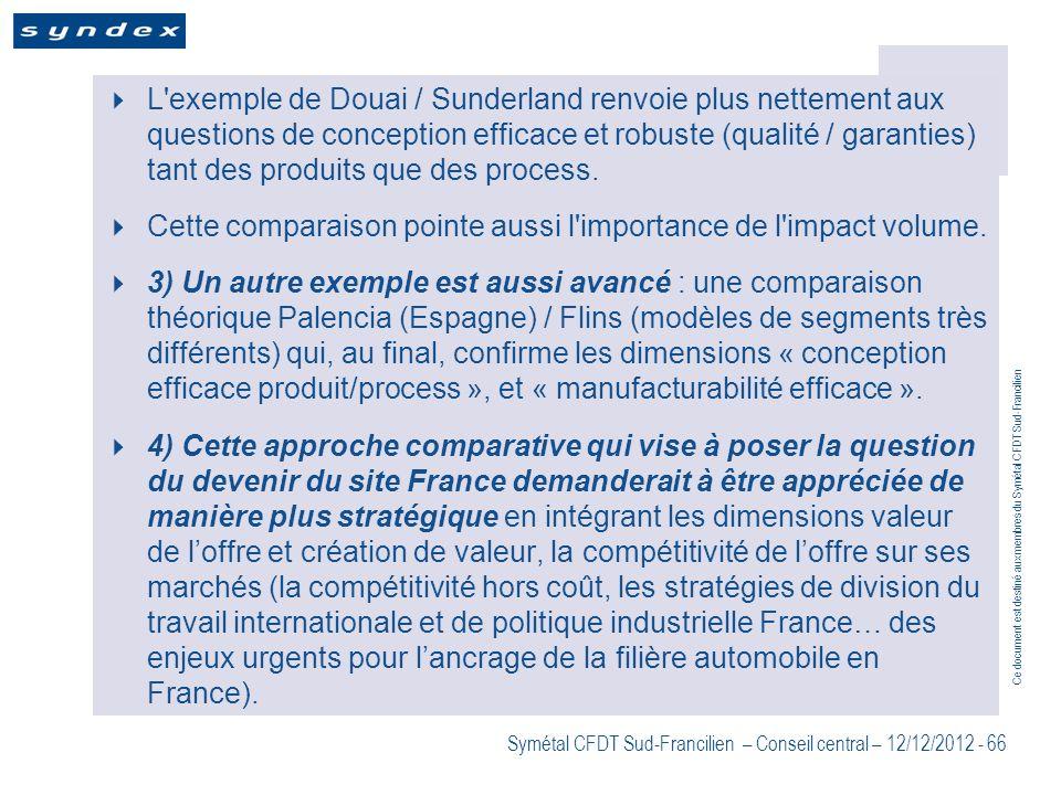 Ce document est destiné aux membres du Symétal CFDT Sud-Francilien Symétal CFDT Sud-Francilien – Conseil central – 12/12/2012 - 66 L'exemple de Douai