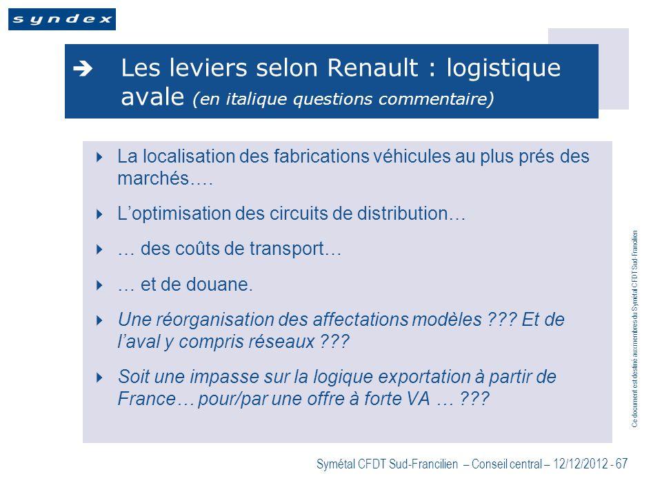 Ce document est destiné aux membres du Symétal CFDT Sud-Francilien Symétal CFDT Sud-Francilien – Conseil central – 12/12/2012 - 67 Les leviers selon R