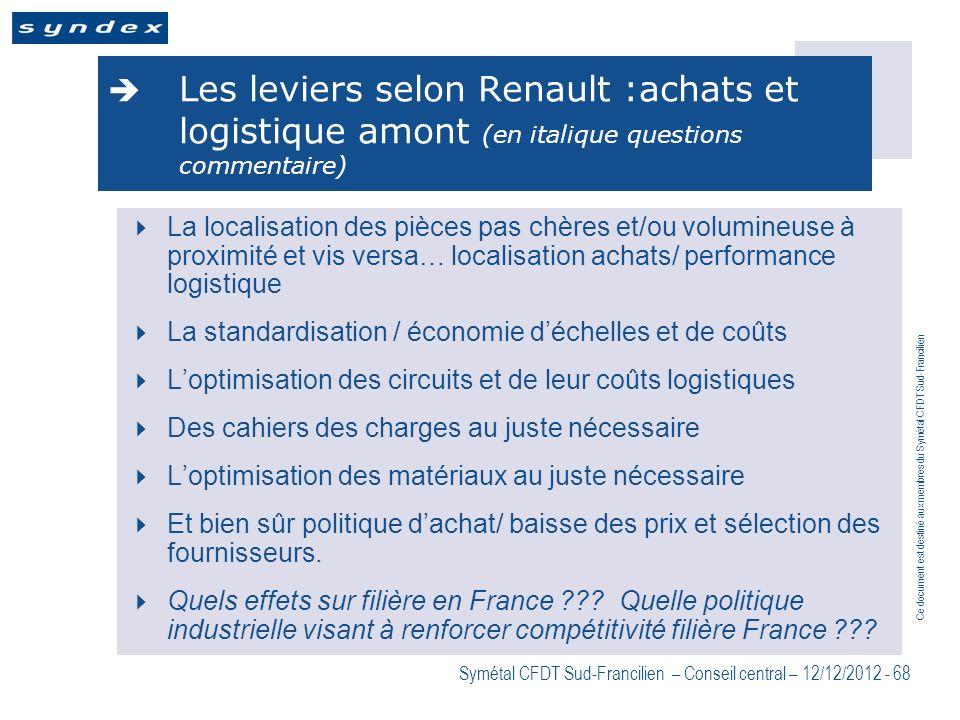 Ce document est destiné aux membres du Symétal CFDT Sud-Francilien Symétal CFDT Sud-Francilien – Conseil central – 12/12/2012 - 68 Les leviers selon R