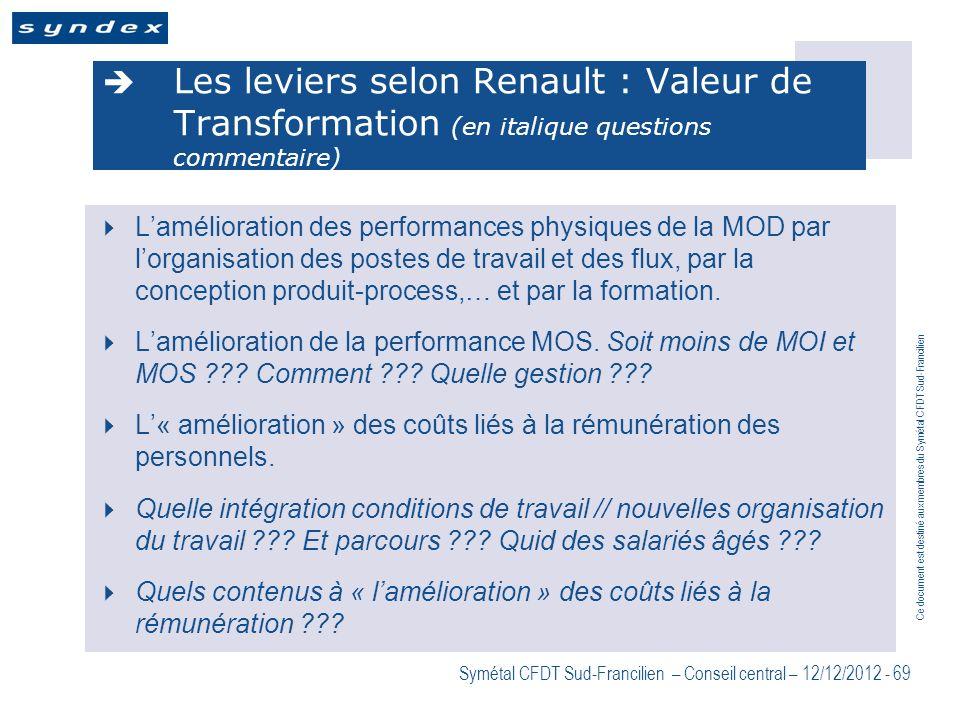 Ce document est destiné aux membres du Symétal CFDT Sud-Francilien Symétal CFDT Sud-Francilien – Conseil central – 12/12/2012 - 69 Les leviers selon R