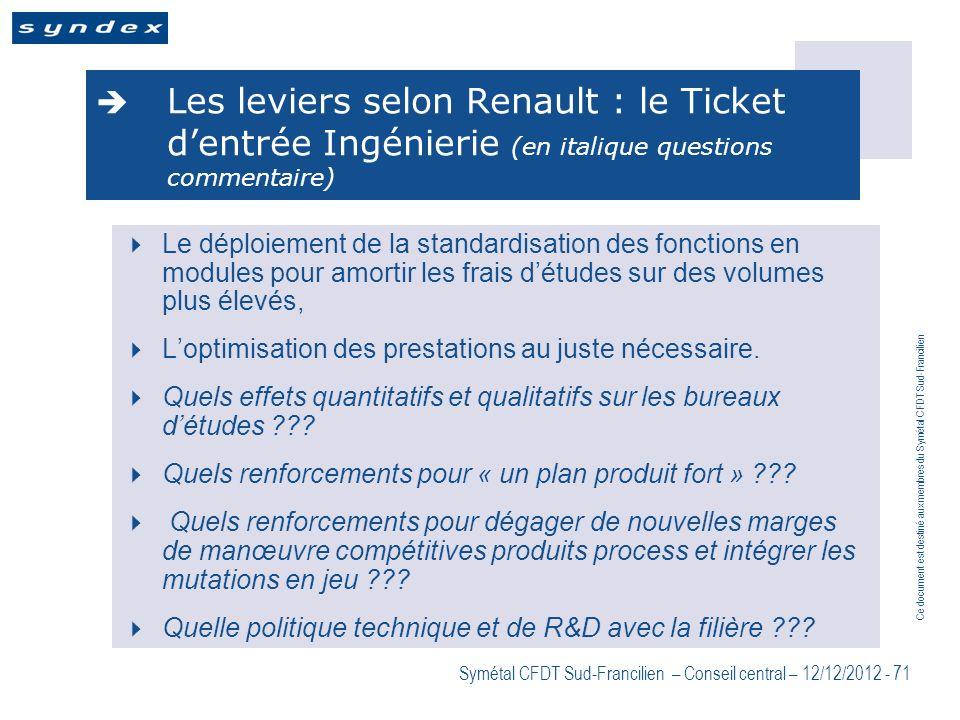Ce document est destiné aux membres du Symétal CFDT Sud-Francilien Symétal CFDT Sud-Francilien – Conseil central – 12/12/2012 - 71 Les leviers selon R