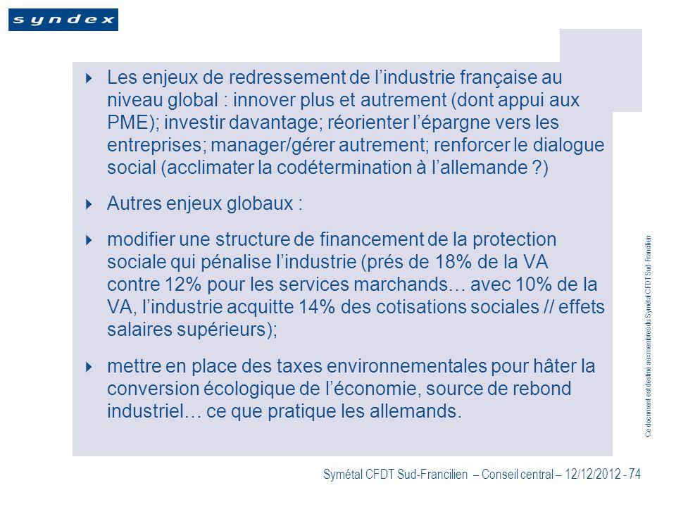 Ce document est destiné aux membres du Symétal CFDT Sud-Francilien Symétal CFDT Sud-Francilien – Conseil central – 12/12/2012 - 74 Les enjeux de redre