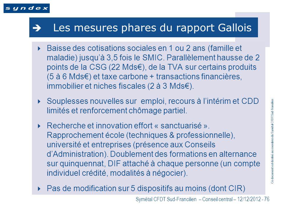 Ce document est destiné aux membres du Symétal CFDT Sud-Francilien Symétal CFDT Sud-Francilien – Conseil central – 12/12/2012 - 76 Les mesures phares