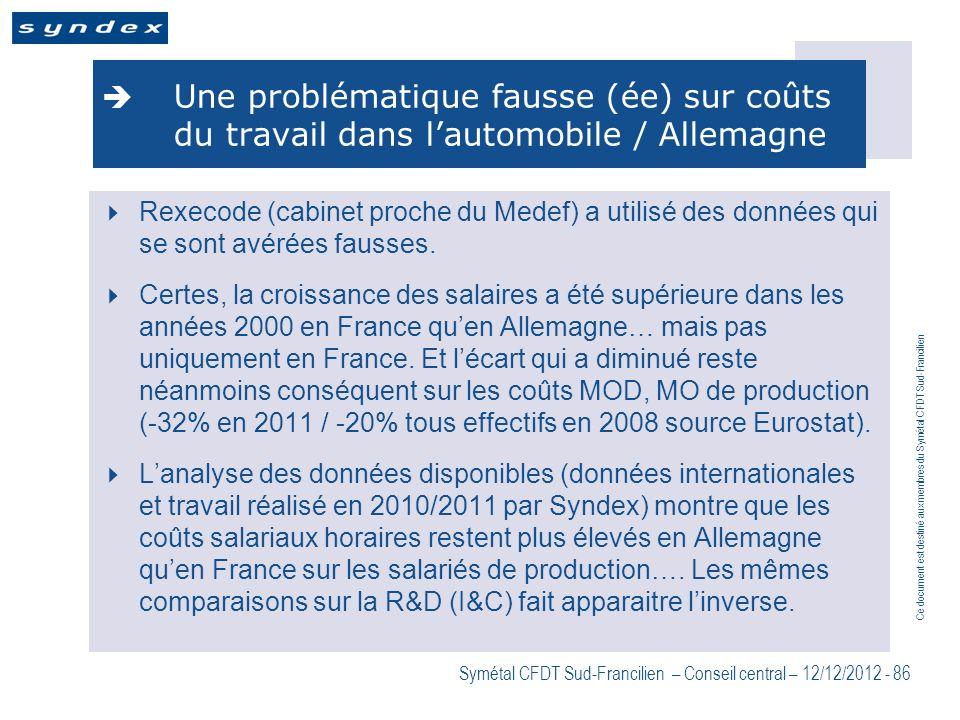 Ce document est destiné aux membres du Symétal CFDT Sud-Francilien Symétal CFDT Sud-Francilien – Conseil central – 12/12/2012 - 86 Une problématique f