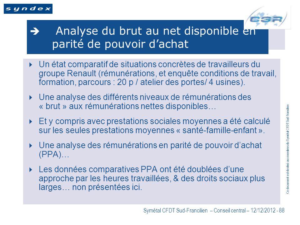 Ce document est destiné aux membres du Symétal CFDT Sud-Francilien Symétal CFDT Sud-Francilien – Conseil central – 12/12/2012 - 88 Analyse du brut au