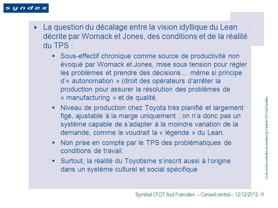 Ce document est destiné aux membres du Symétal CFDT Sud-Francilien Symétal CFDT Sud-Francilien – Conseil central – 12/12/2012 - 9 La question du décal