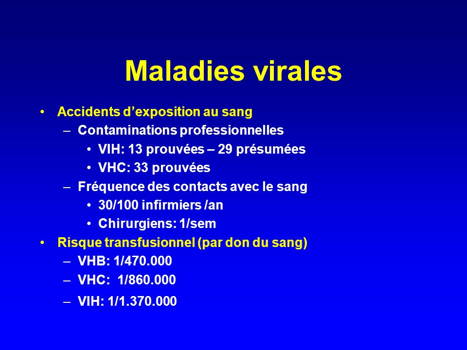 Maladies virales Accidents dexposition au sang –Contaminations professionnelles VIH: 13 prouvées – 29 présumées VHC: 33 prouvées –Fréquence des contacts avec le sang 30/100 infirmiers /an Chirurgiens: 1/sem Risque transfusionnel (par don du sang) –VHB: 1/470.000 –VHC: 1/860.000 –VIH: 1/1.370.000