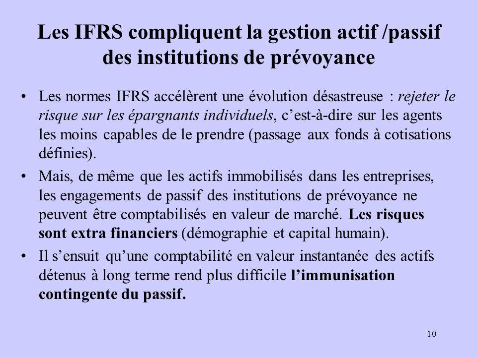 10 Les IFRS compliquent la gestion actif /passif des institutions de prévoyance Les normes IFRS accélèrent une évolution désastreuse : rejeter le risque sur les épargnants individuels, cest-à-dire sur les agents les moins capables de le prendre (passage aux fonds à cotisations définies).