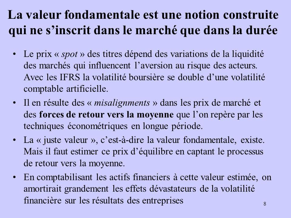 8 La valeur fondamentale est une notion construite qui ne sinscrit dans le marché que dans la durée Le prix « spot » des titres dépend des variations de la liquidité des marchés qui influencent laversion au risque des acteurs.
