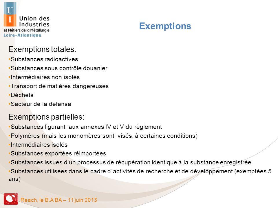 Reach, le B.A BA – 11 juin 2013 Exemptions Exemptions totales: Substances radioactives Substances sous contrôle douanier Intermédiaires non isolés Tra