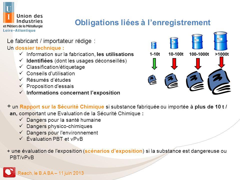 Reach, le B.A BA – 11 juin 2013 Obligations liées à lenregistrement Le fabricant / importateur rédige : Un dossier technique : Information sur la fabr