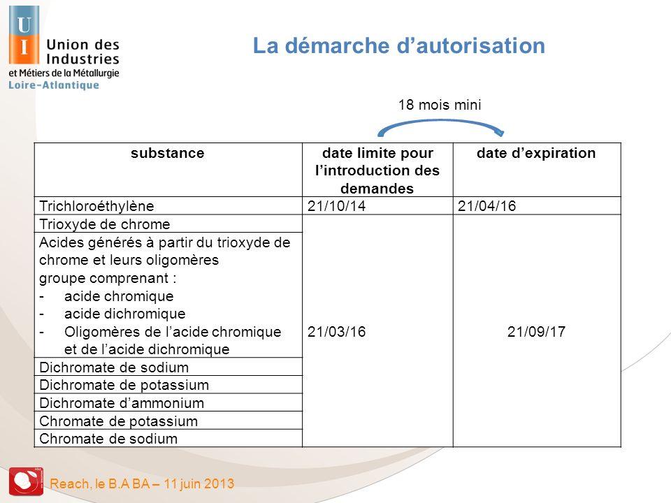 Reach, le B.A BA – 11 juin 2013 Dernière mise à jour 12/2012 138 substances candidates à lautorisation substancedate limite pour lintroduction des dem
