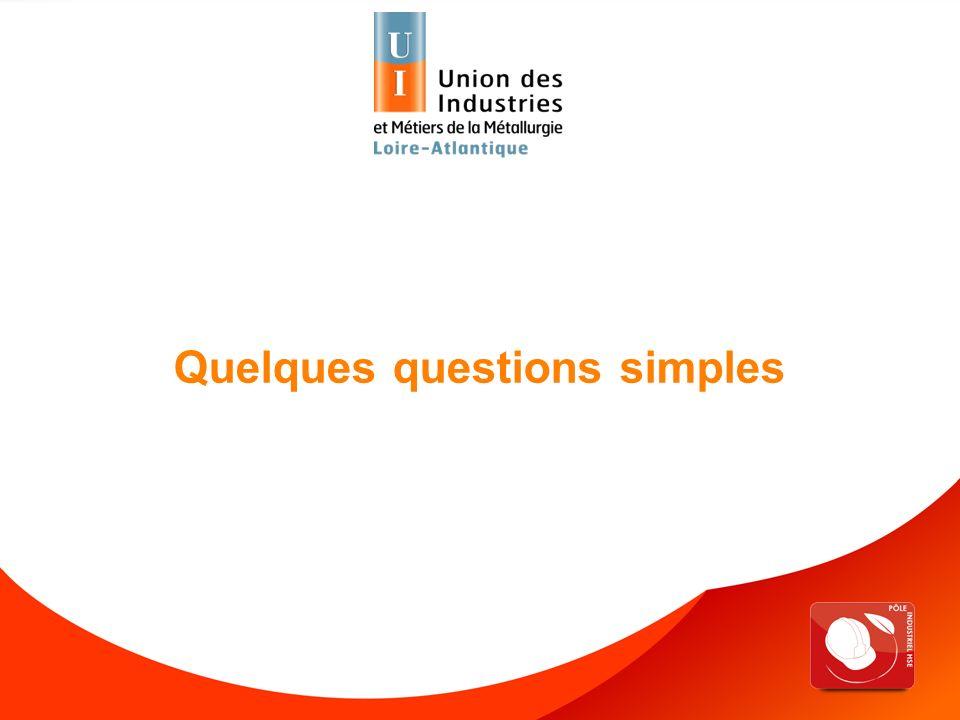 Reach, le B.A BA – 11 juin 2013 Sanctions et contrôles Une interdiction directement issue du règlement REACH : « Pas de données, pas de marché » (art.