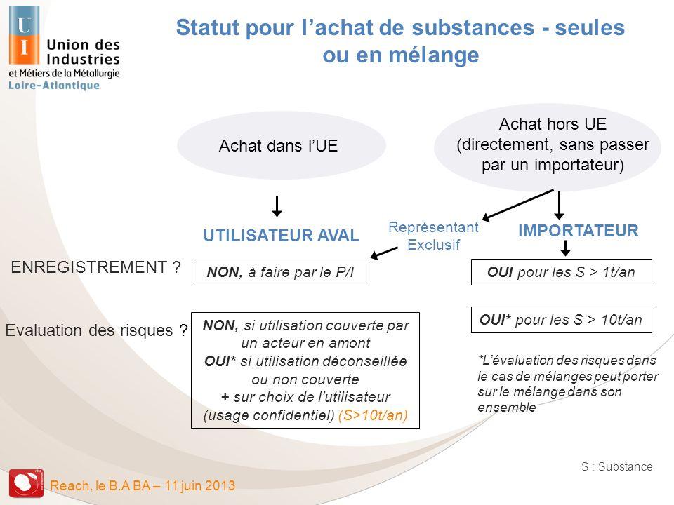 Reach, le B.A BA – 11 juin 2013 IMPORTATEUR OUI pour les S > 1t/an Achat hors UE (directement, sans passer par un importateur) NON, à faire par le P/I