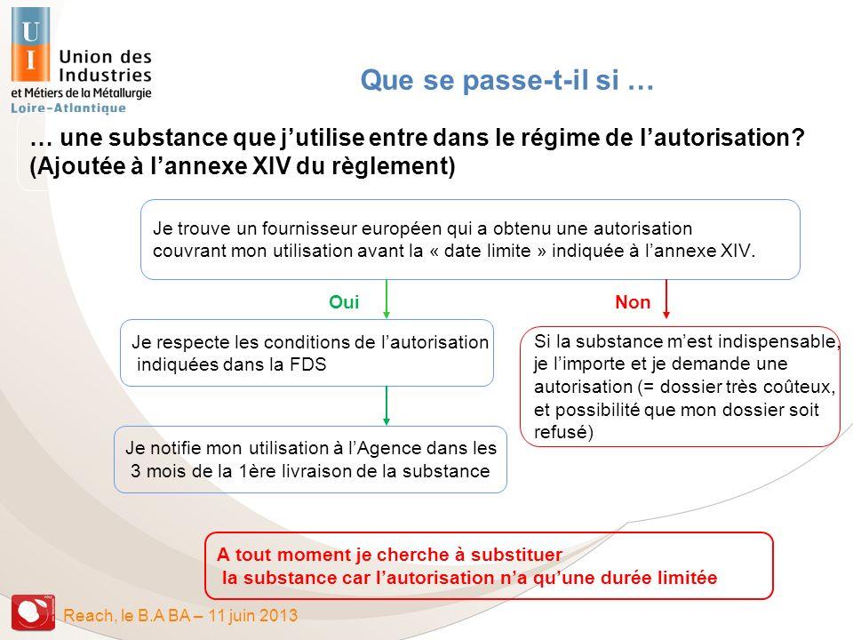 Reach, le B.A BA – 11 juin 2013 Que se passe-t-il si … … une substance que jutilise entre dans le régime de lautorisation? (Ajoutée à lannexe XIV du r