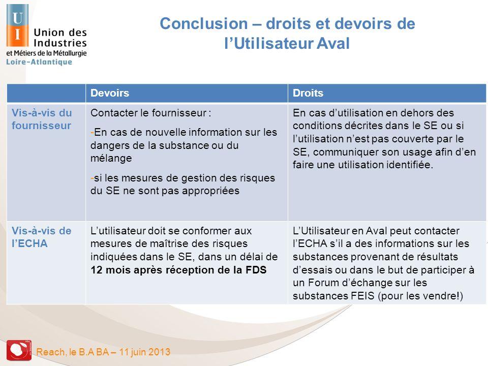 Reach, le B.A BA – 11 juin 2013 Conclusion – droits et devoirs de lUtilisateur Aval DevoirsDroits Vis-à-vis du fournisseur Contacter le fournisseur :