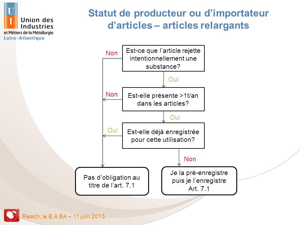 Reach, le B.A BA – 11 juin 2013 Statut de producteur ou dimportateur darticles – articles relargants Est-ce que larticle rejette intentionnellement un