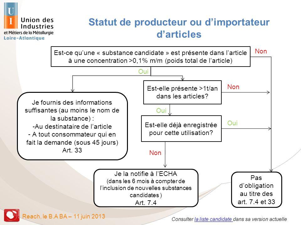 Reach, le B.A BA – 11 juin 2013 Statut de producteur ou dimportateur darticles Est-ce quune « substance candidate » est présente dans larticle à une c