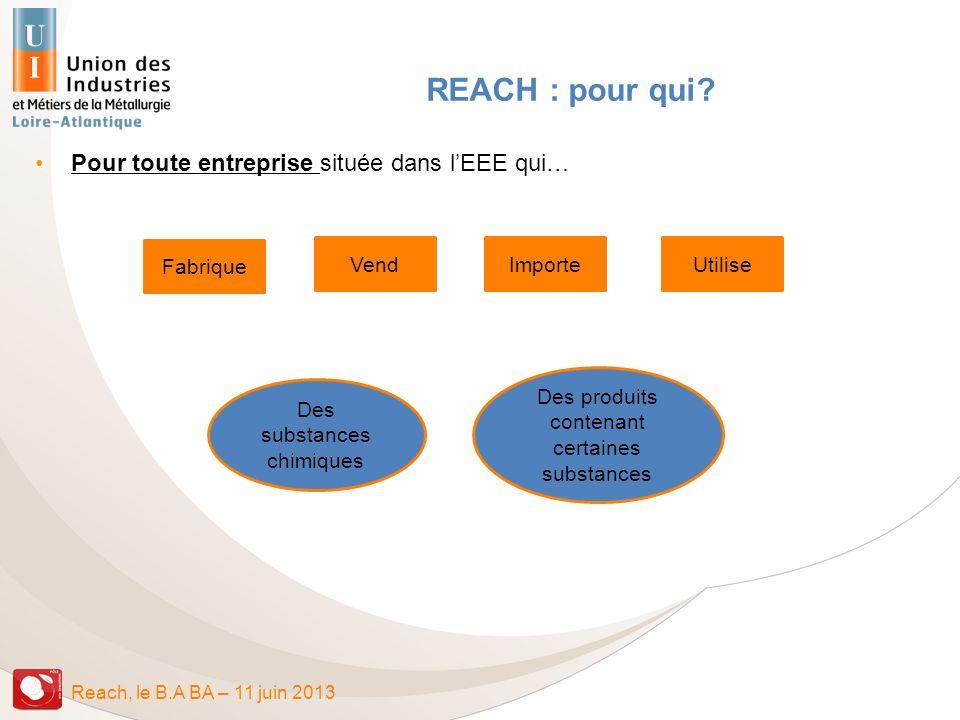 Reach, le B.A BA – 11 juin 2013 REACH : pour qui? Pour toute entreprise située dans lEEE qui… VendImporteUtilise Des produits contenant certaines subs