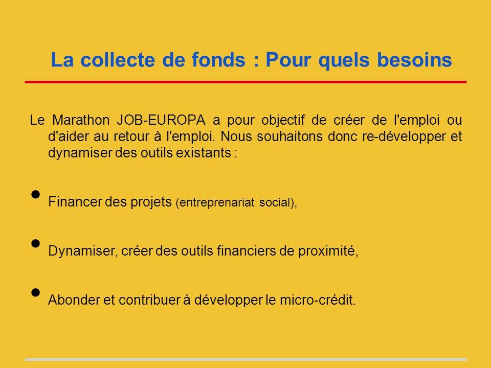 La collecte de fonds : Pour quels besoins Le Marathon JOB-EUROPA a pour objectif de créer de l emploi ou d aider au retour à l emploi.