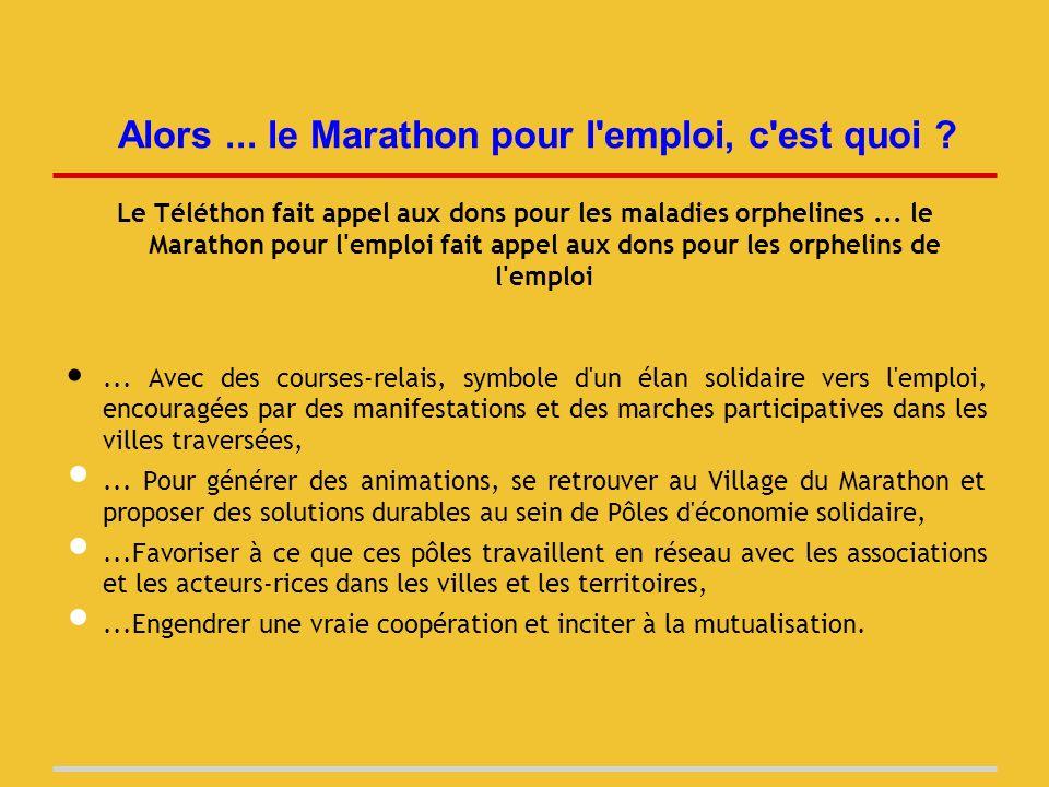 Le Marathon JOB-EUROPA : une course de fond pour développer le pouvoir d agir (1) Le Marathon JOB-EUROPA (MJE) est un concept de courses de fond pour promouvoir et dynamiser l économie Sociale et Solidaire.