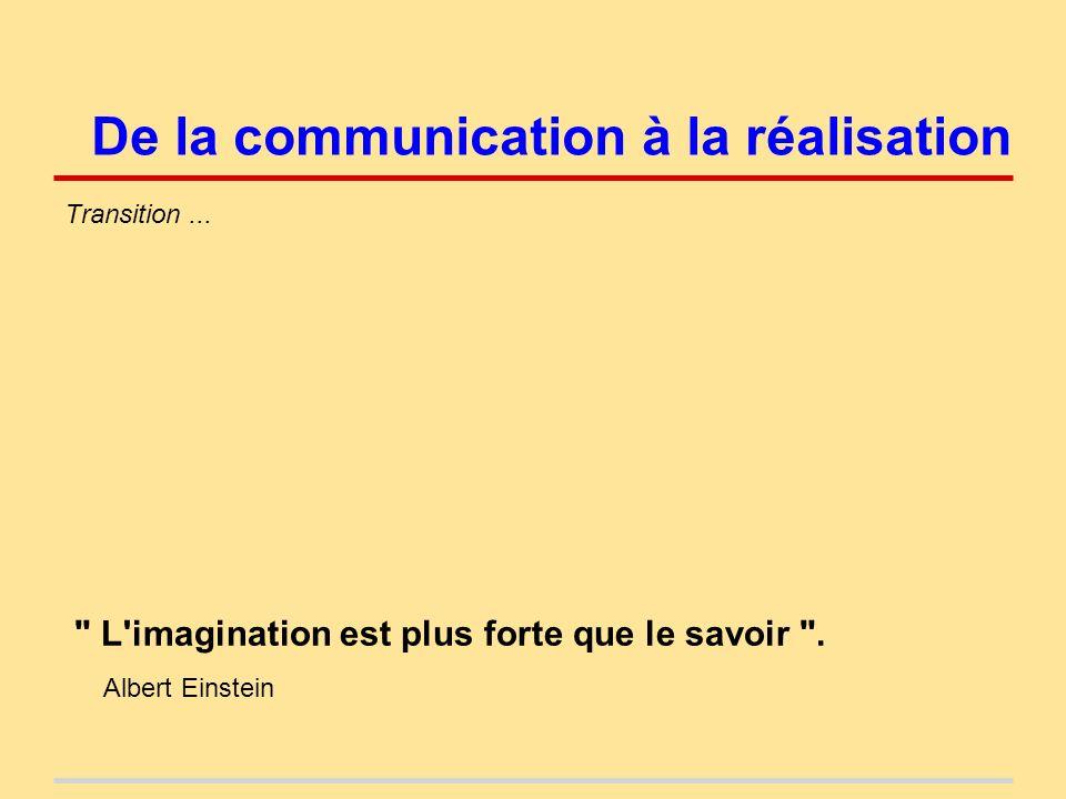 De la communication à la réalisation Transition...