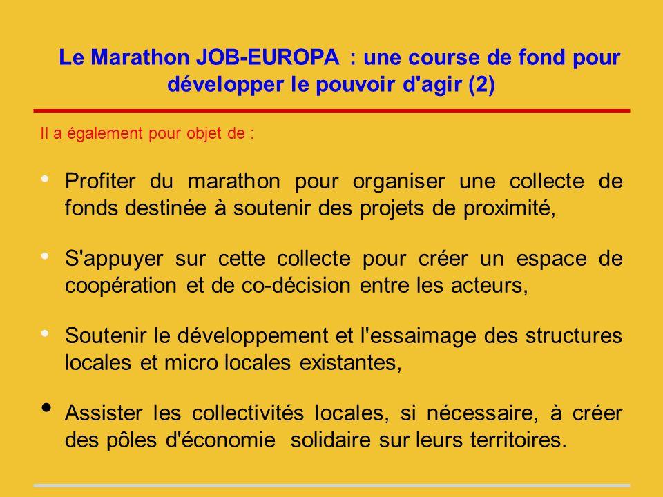 Un Marathon : Quels objectifs .