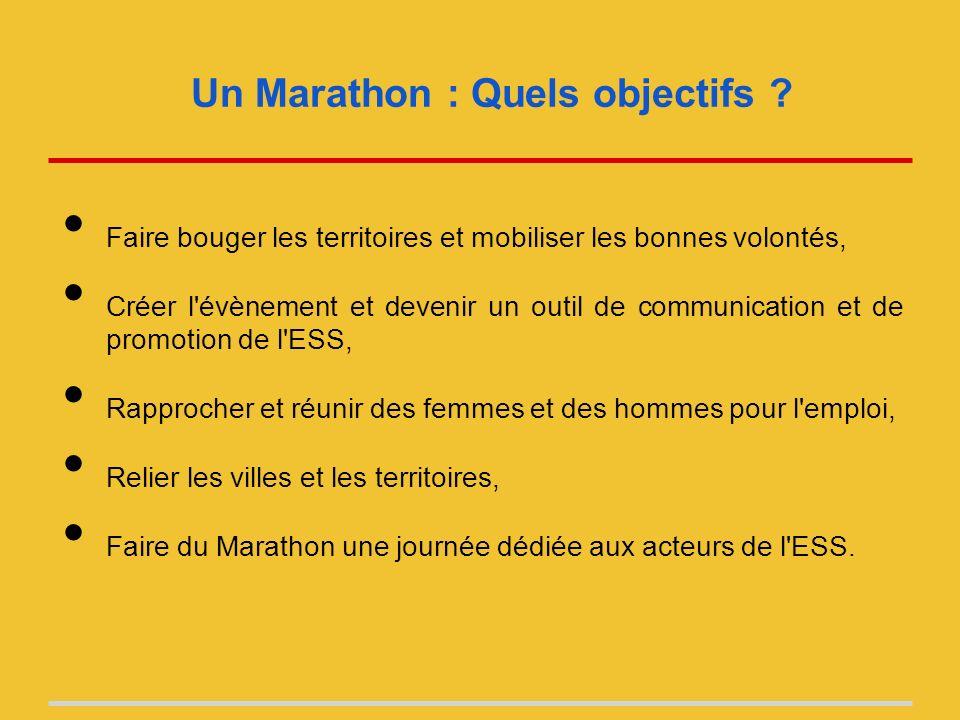 Un Marathon : Quelle mobilisation .comment recruter .