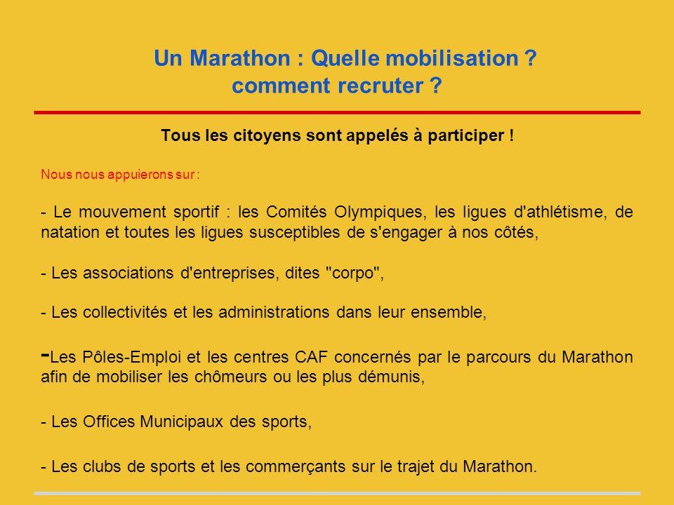 Un Marathon : Quelle mobilisation . comment recruter .