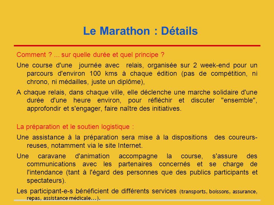 Le Marathon : Détails Comment ... sur quelle durée et quel principe .