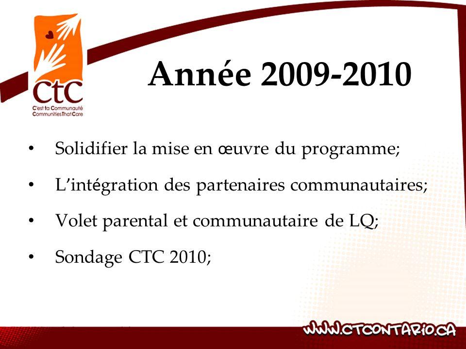 Solidifier la mise en œ uvre du programme; L int é gration des partenaires communautaires; Volet parental et communautaire de LQ; Sondage CTC 2010; Année 2009-2010