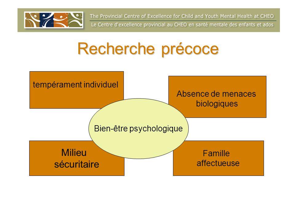 Recherche précoce tempérament individuel Absence de menaces biologiques Milieu sécuritaire Famille affectueuse Bien-être psychologique