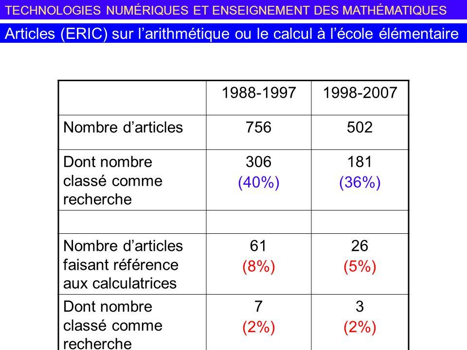 TECHNOLOGIES NUMÉRIQUES ET ENSEIGNEMENT DES MATHÉMATIQUES Articles (ERIC) sur larithmétique ou le calcul à lécole élémentaire 1988-19971998-2007 Nombre darticles756502 Dont nombre classé comme recherche 306 (40%) 181 (36%) Nombre darticles faisant référence aux calculatrices 61 (8%) 26 (5%) Dont nombre classé comme recherche 7 (2%) 3 (2%)