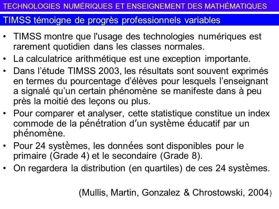 TECHNOLOGIES NUMÉRIQUES ET ENSEIGNEMENT DES MATHÉMATIQUES La recherche a eu un impact limité sur les pratiques scolaires.