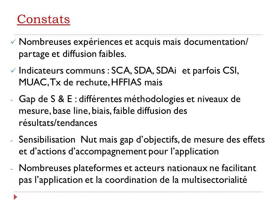 Constats Nombreuses expériences et acquis mais documentation/ partage et diffusion faibles.