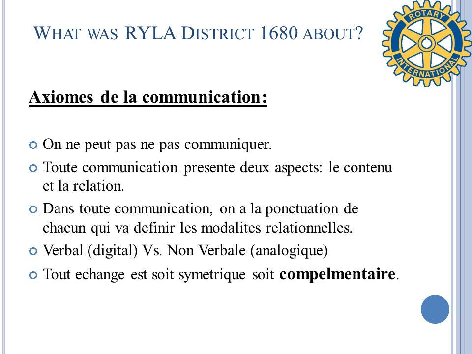 W HAT WAS RYLA D ISTRICT 1680 ABOUT ? Axiomes de la communication: On ne peut pas ne pas communiquer. Toute communication presente deux aspects: le co
